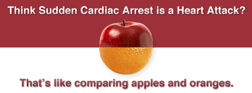Sudden Cardiac Arrest (SCA) Awareness